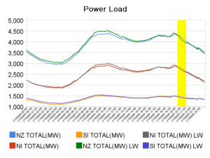 power_load-2